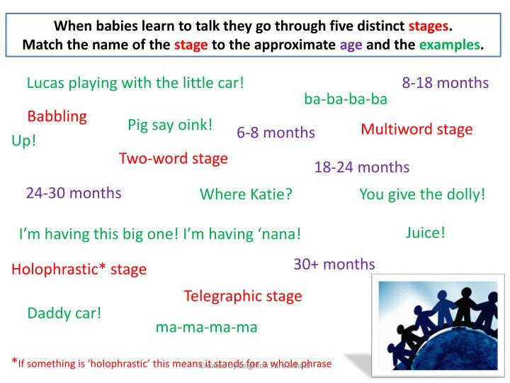When babies learn to talk they go through five distinct