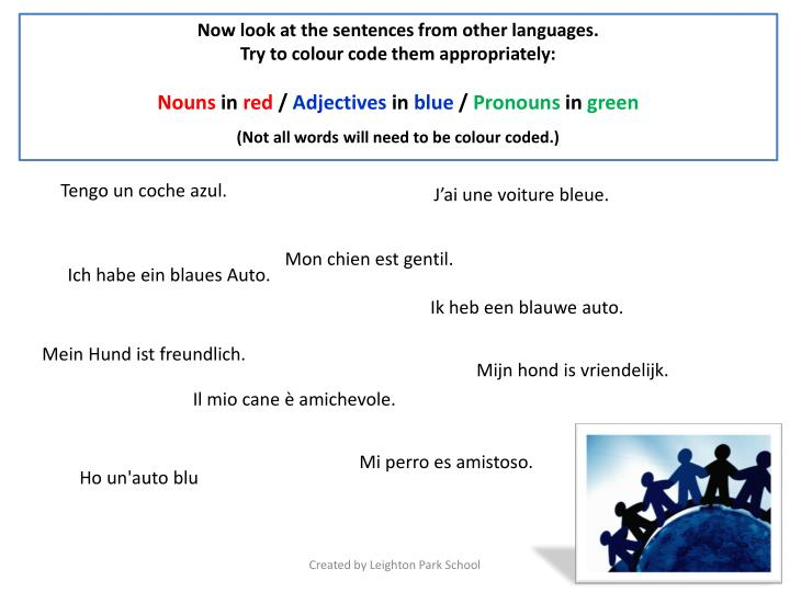 Now look at the sentences from other languages.