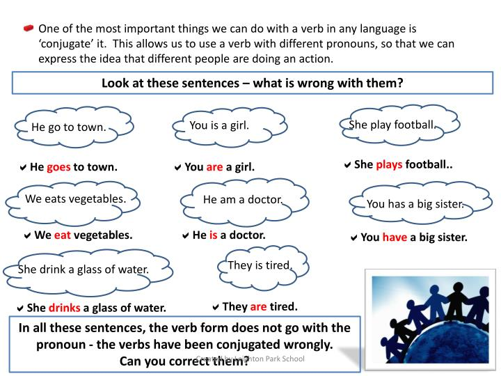 One of the most important things we can do with a verb in any language is 'conjugate' it.  This allows us to use a verb with different pronouns, so that we can express the idea that different people are doing an action.