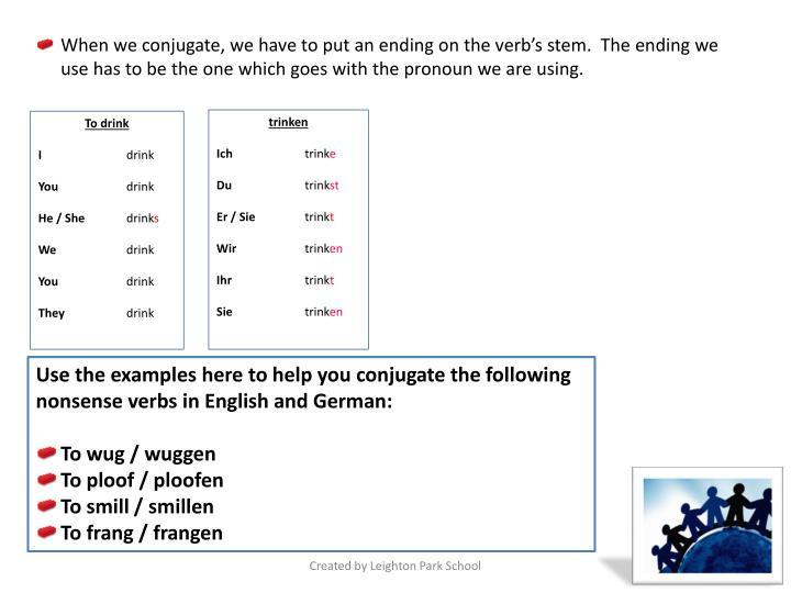 When we conjugate, we have to put an ending on the verb's stem.  The ending we use has to be the one which goes with the pronoun we are using.