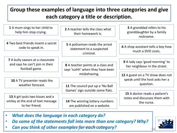 Group these examples of language into three categories and give each category a title or description.