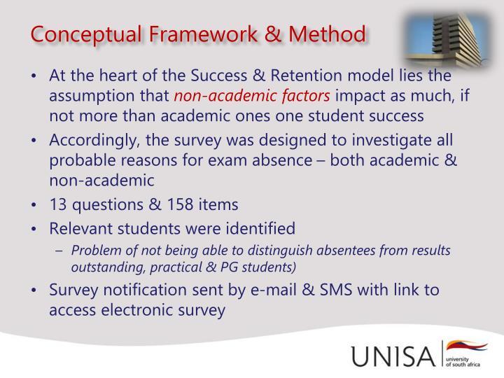 Conceptual Framework & Method