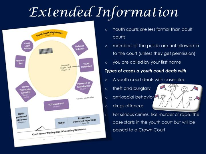 Extended information
