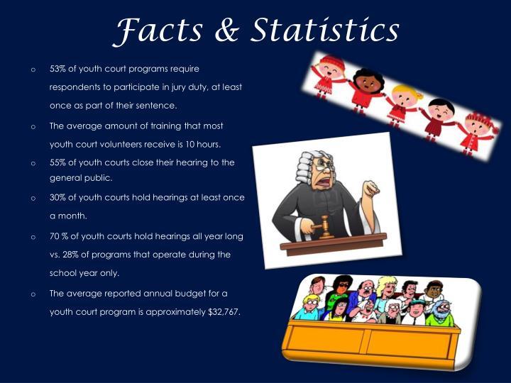 Facts statistics