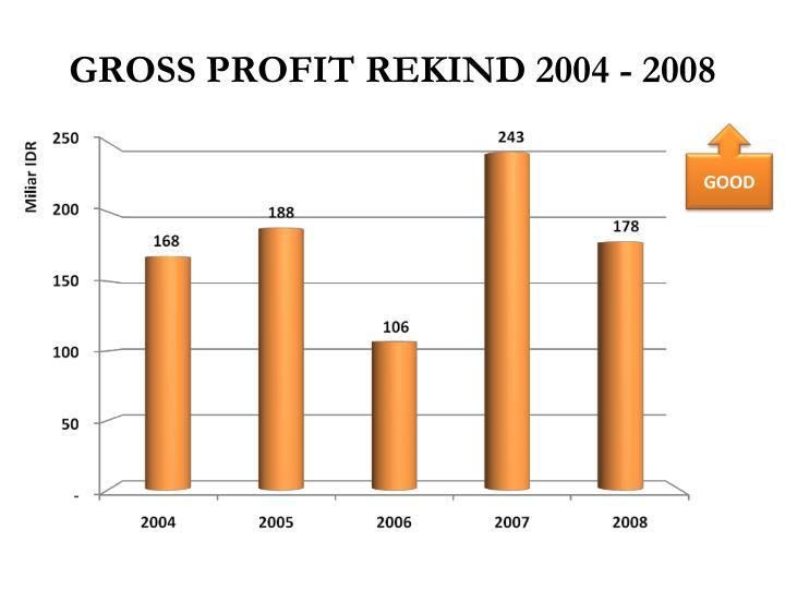 GROSS PROFIT REKIND 2004 - 2008