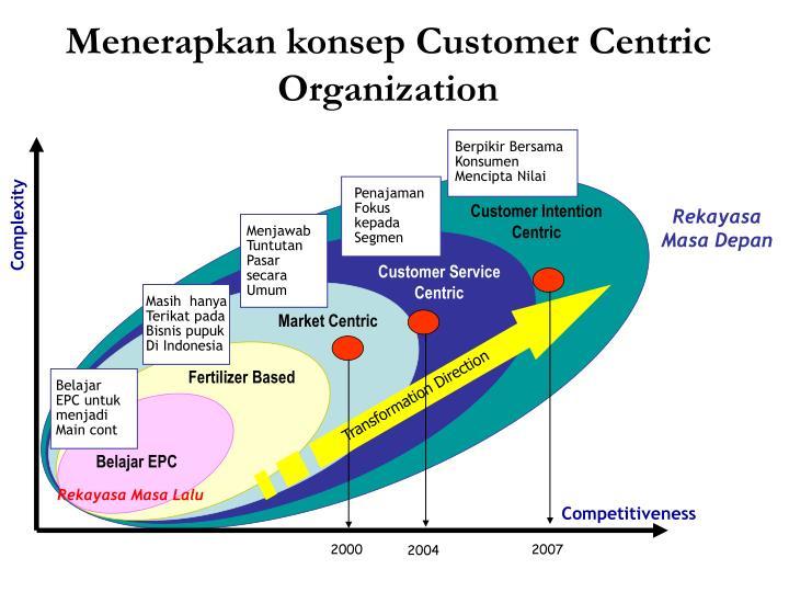 Menerapkan konsep Customer Centric Organization