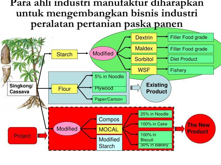 Para ahli industri manufaktur diharapkan untuk mengembangkan bisnis industri peralatan pertanian paska panen