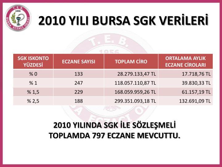 2010 YILI BURSA SGK VERİLERİ
