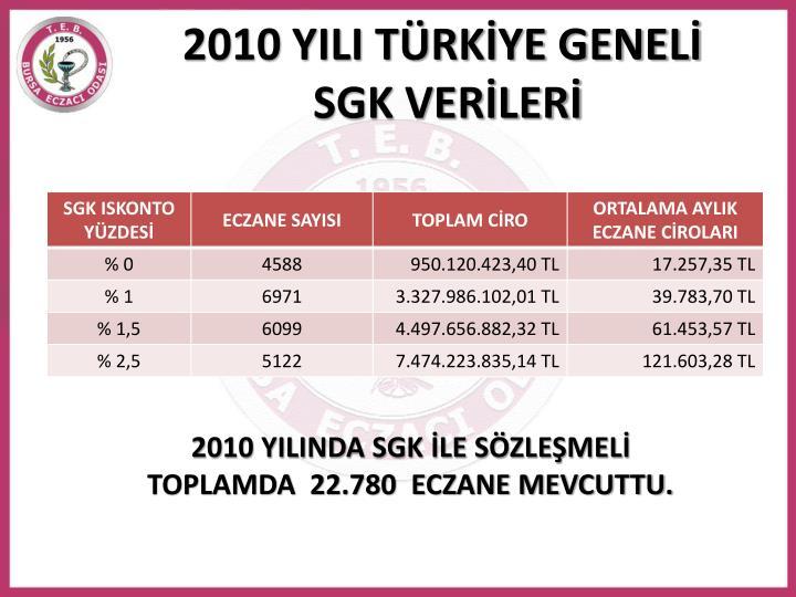 2010 YILI TÜRKİYE GENELİ