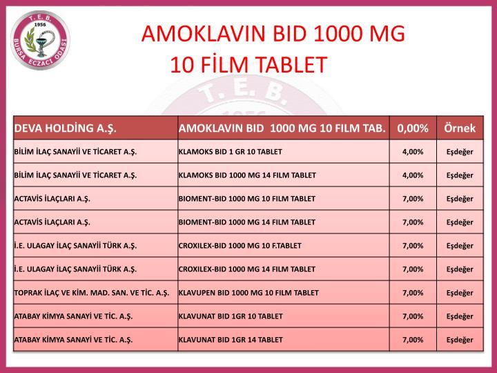 AMOKLAVIN BID 1000 MG
