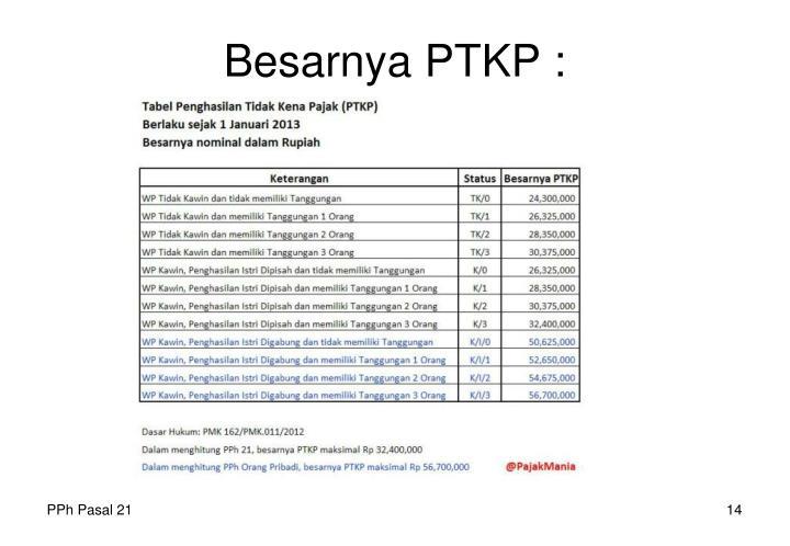Besarnya PTKP :