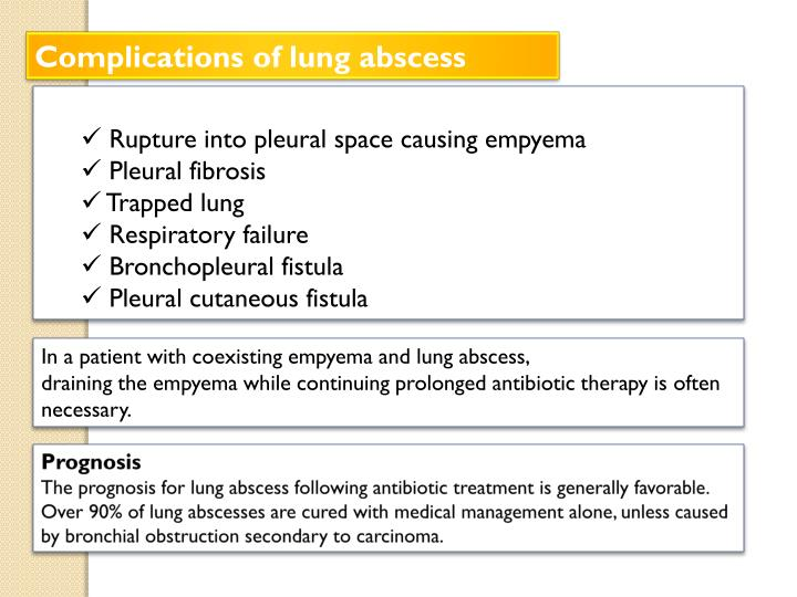 Complications of lung abscess
