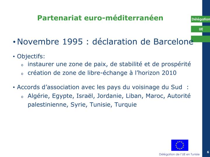 Novembre 1995 : déclaration de Barcelone