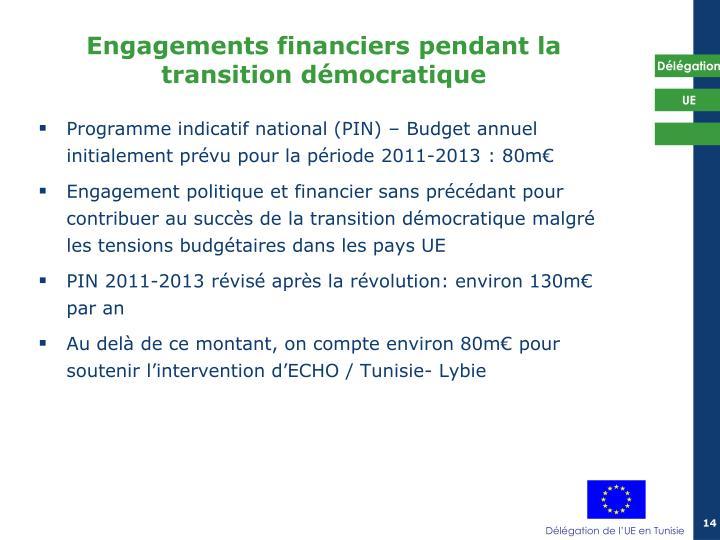Programme indicatif national (PIN) – Budget annuel initialement prévu pour la période 2011-2013 : 80m€