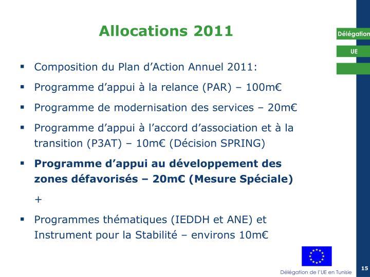Composition du Plan d'Action Annuel 2011:
