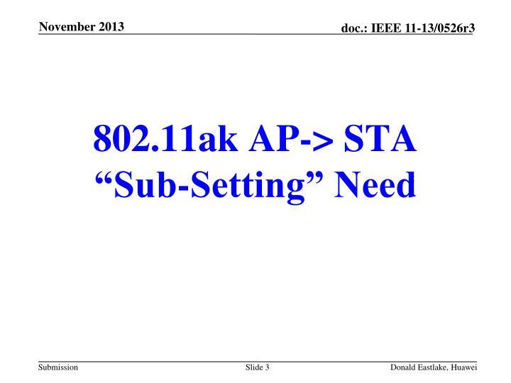 802 11ak ap sta sub setting need