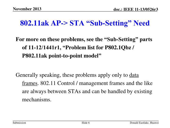 "802.11ak AP-> STA ""Sub-Setting"" Need"