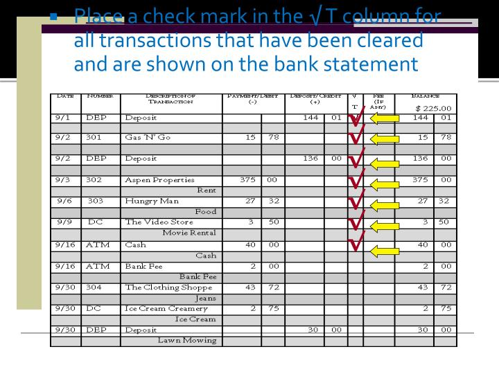 Place a check mark in the √ T column for all transactions that have been cleared and are shown on the bank statement