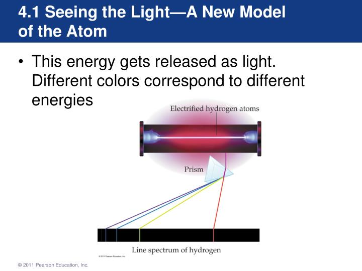 4 1 seeing the light a new model of the atom