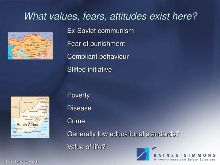 What values, fears, attitudes exist here?