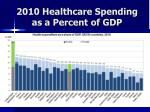 2010 healthcare spending as a percent of gdp