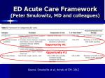 ed acute care framework peter smulowitz md and colleagues