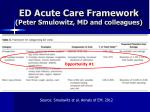 ed acute care framework peter smulowitz md and colleagues1