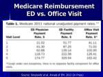 medicare reimbursement ed vs office visit