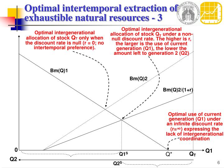 Optimal intertemporal extraction of exhaustible natural resources - 3