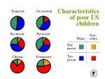 characteristics of poor us children