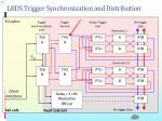 lbds trigger synchronization and distribution