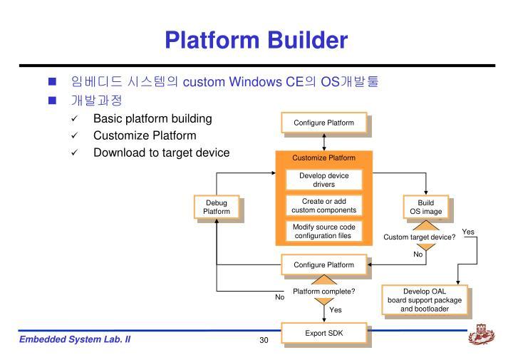 Configure Platform