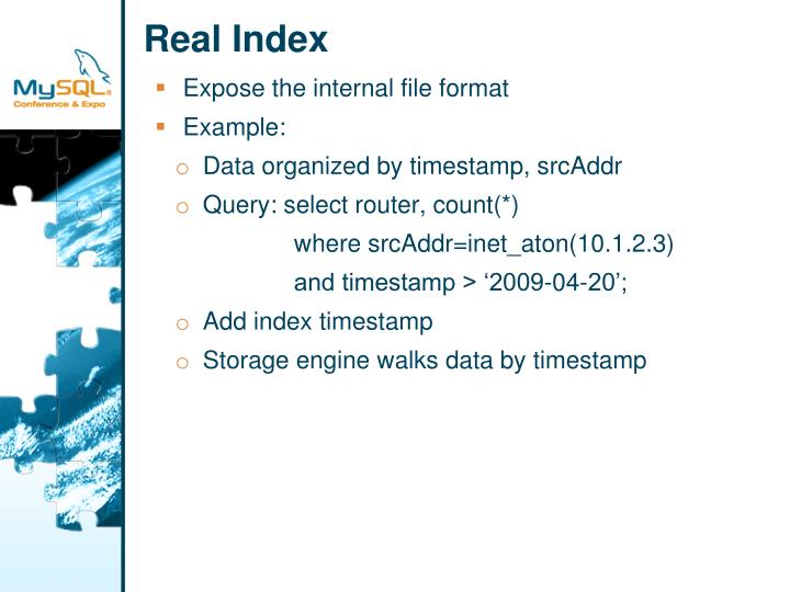 Real Index