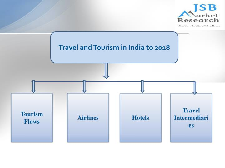 Travel and Tourism in India to 2018