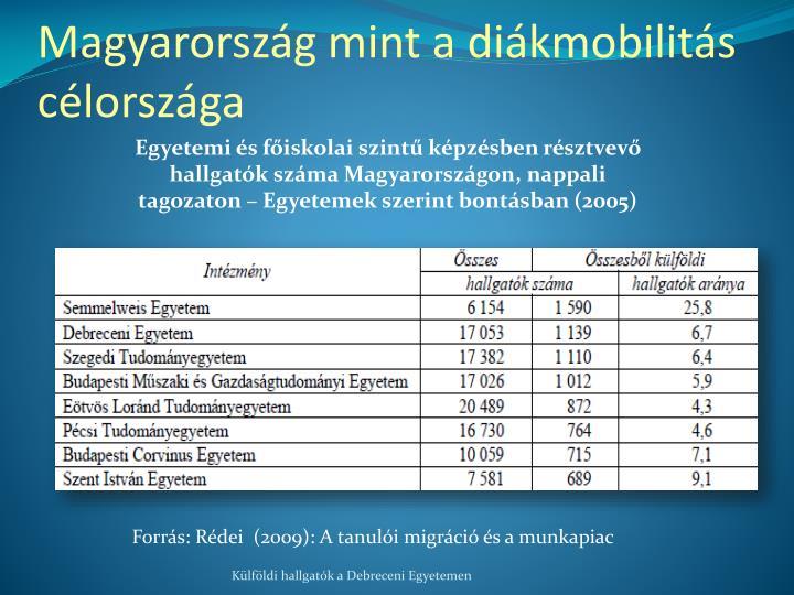 Magyarország mint a diákmobilitás célországa