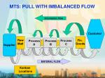 mts pull with imbalanced flow