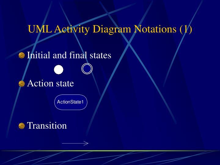 UML Activity Diagram Notations (1)