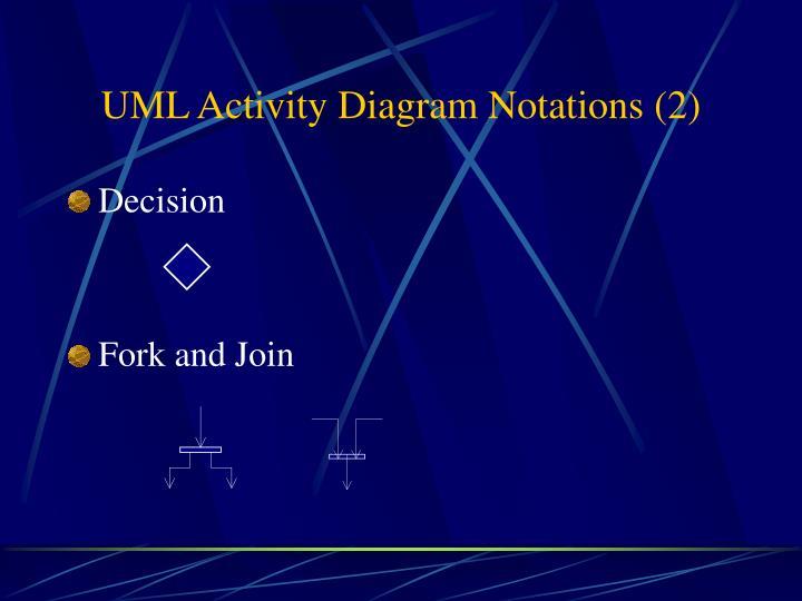 UML Activity Diagram Notations (2)