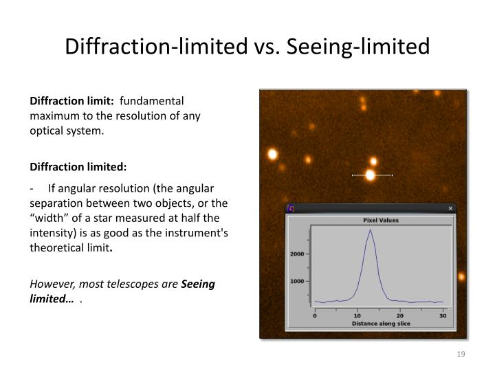 Diffraction-limited vs. Seeing-limited