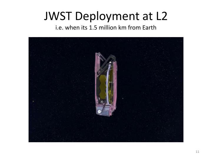 JWST Deployment at L2