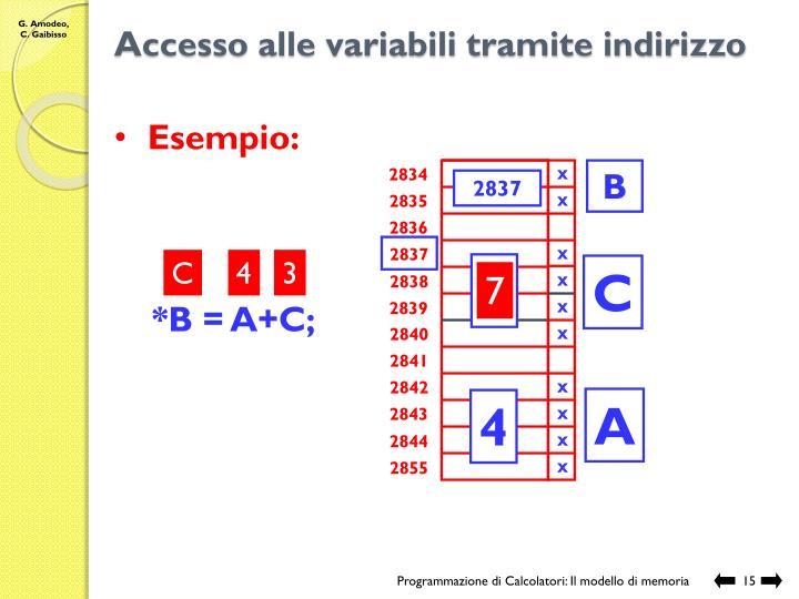 Accesso alle variabili tramite indirizzo