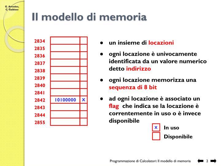 Il modello di memoria