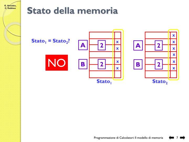 Stato della memoria