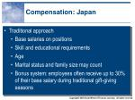 compensation japan