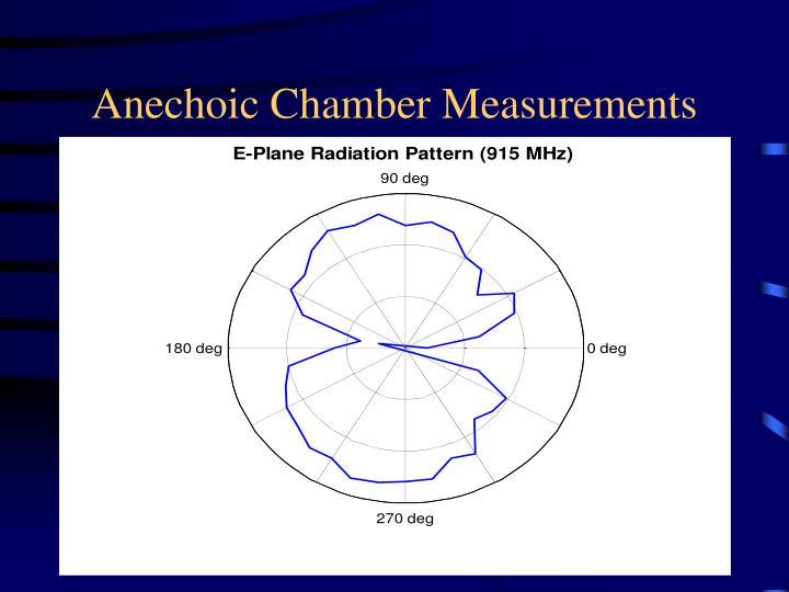 Anechoic Chamber Measurements