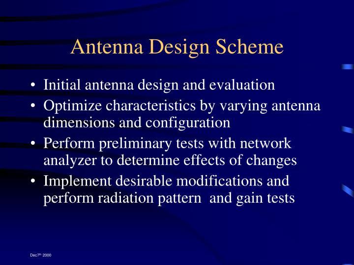 Antenna Design Scheme