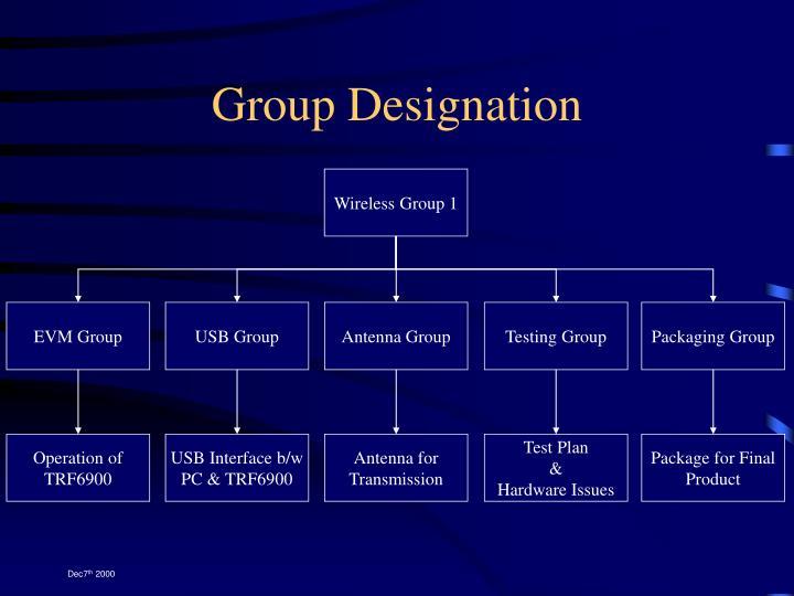 EVM Group