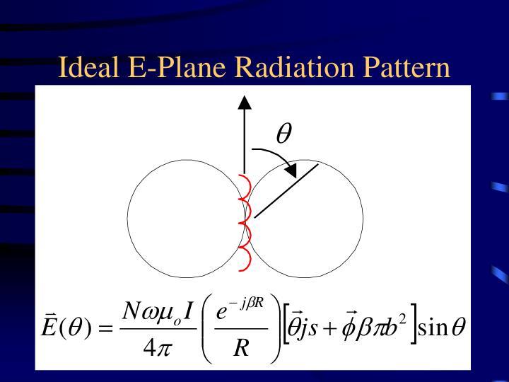 Ideal E-Plane Radiation Pattern