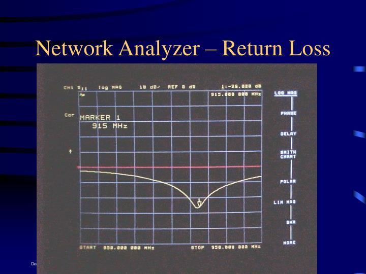 Network Analyzer – Return Loss