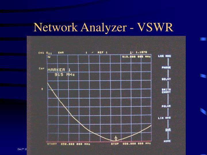 Network Analyzer - VSWR